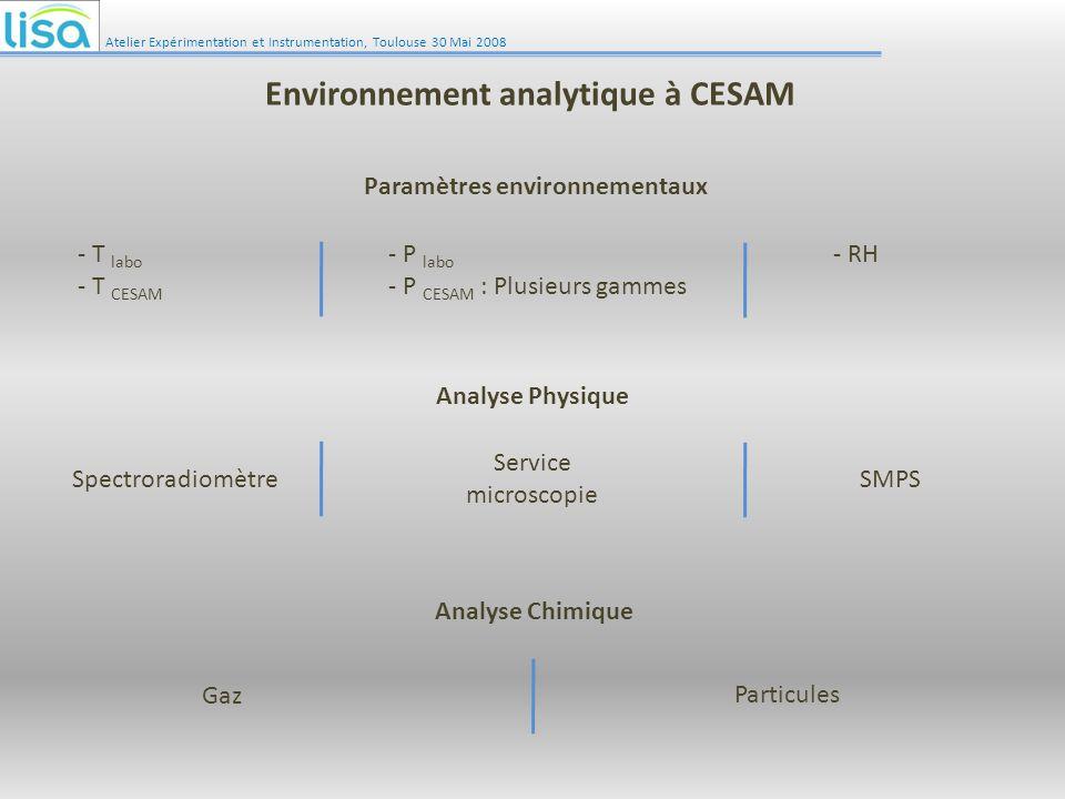 Environnement analytique à CESAM