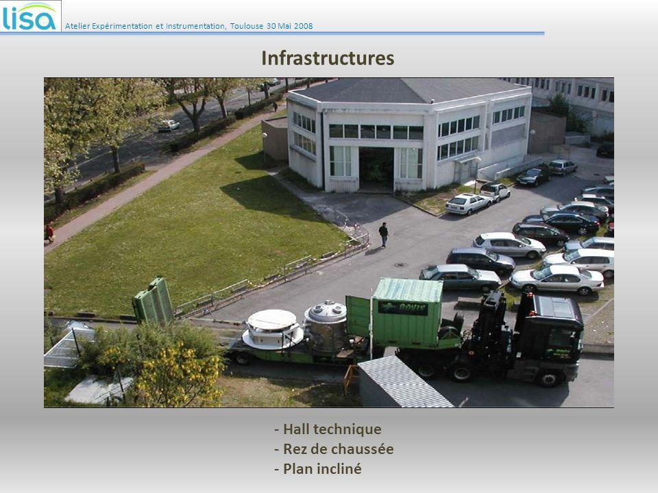 Infrastructures - Hall technique - Rez de chaussée - Plan incliné