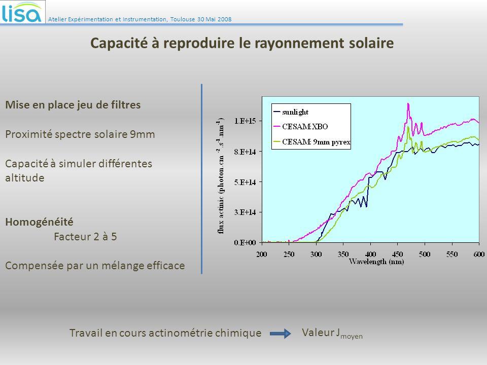 Capacité à reproduire le rayonnement solaire