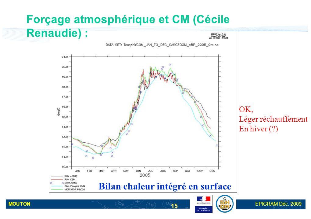 Forçage atmosphérique et CM (Cécile Renaudie) :