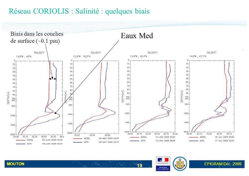 Réseau CORIOLIS : Salinité : quelques biais