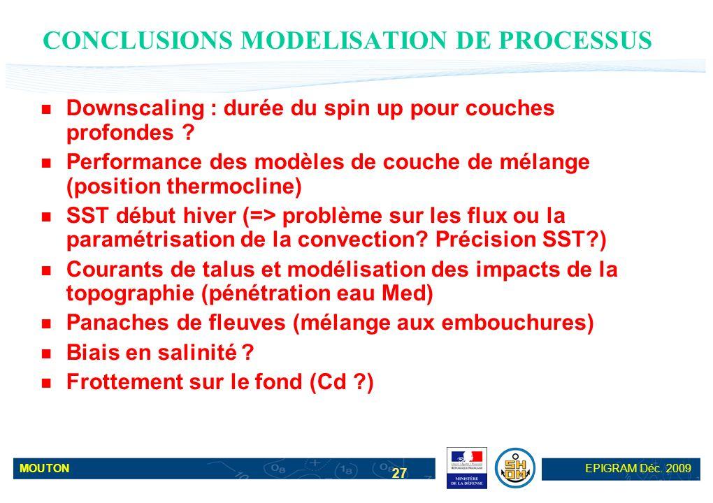 CONCLUSIONS MODELISATION DE PROCESSUS