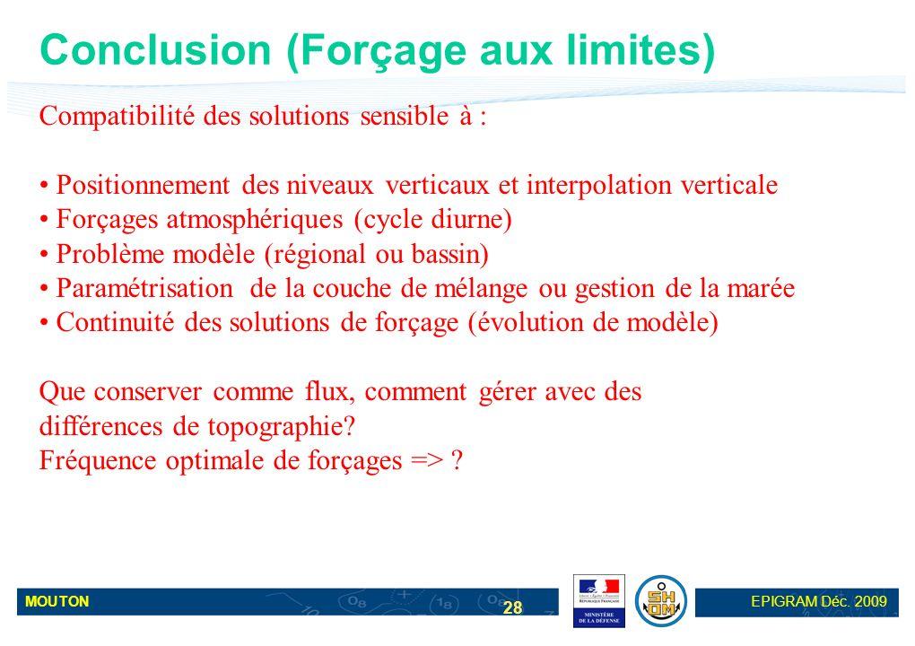 Conclusion (Forçage aux limites)