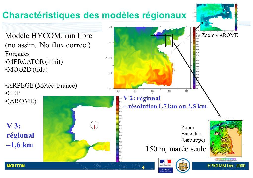 Charactéristiques des modèles régionaux