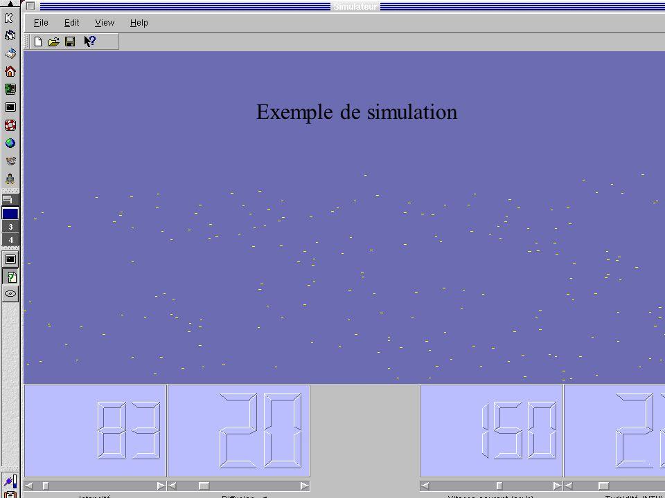 Exemple de simulation Paramètre de contrôle de l'aléa du mouvement