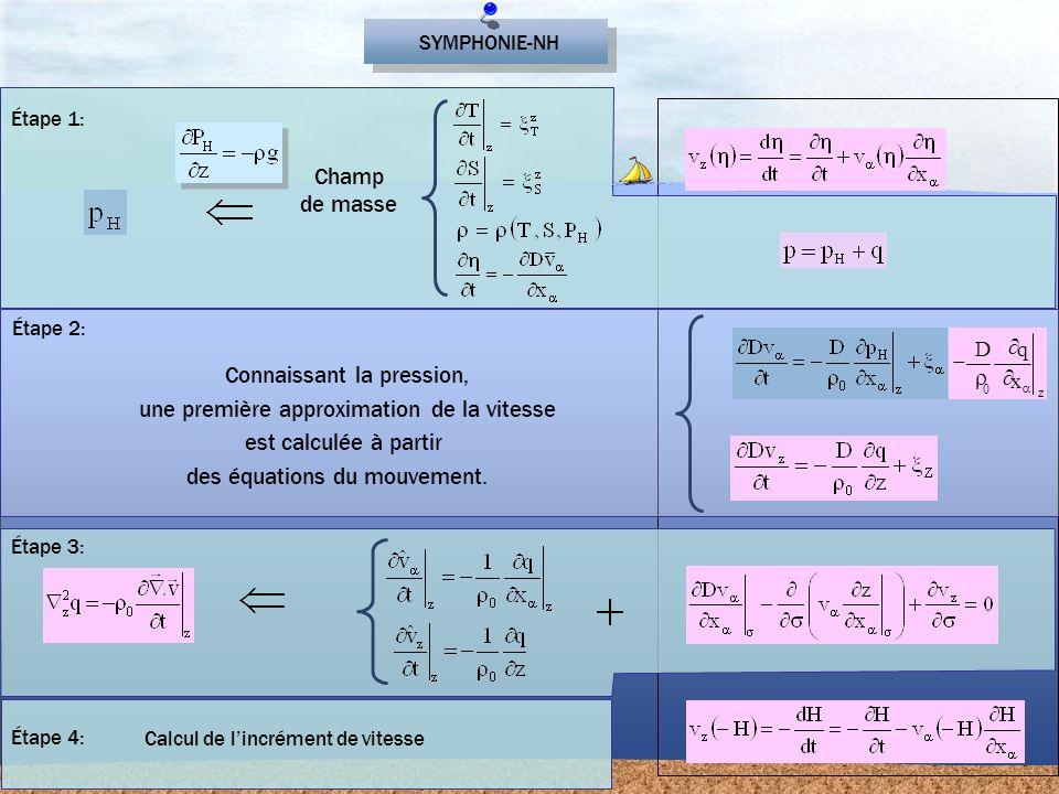 Connaissant la pression, une première approximation de la vitesse