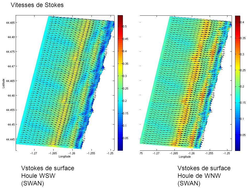 Vitesses de Stokes Vstokes de surface Houle WSW (SWAN) Vstokes de surface Houle de WNW (SWAN)