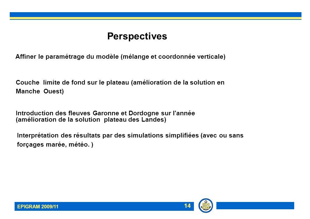 Perspectives Affiner le paramétrage du modèle (mélange et coordonnée verticale)