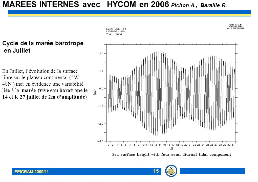 MAREES INTERNES avec HYCOM en 2006 Pichon A., Baraille R.