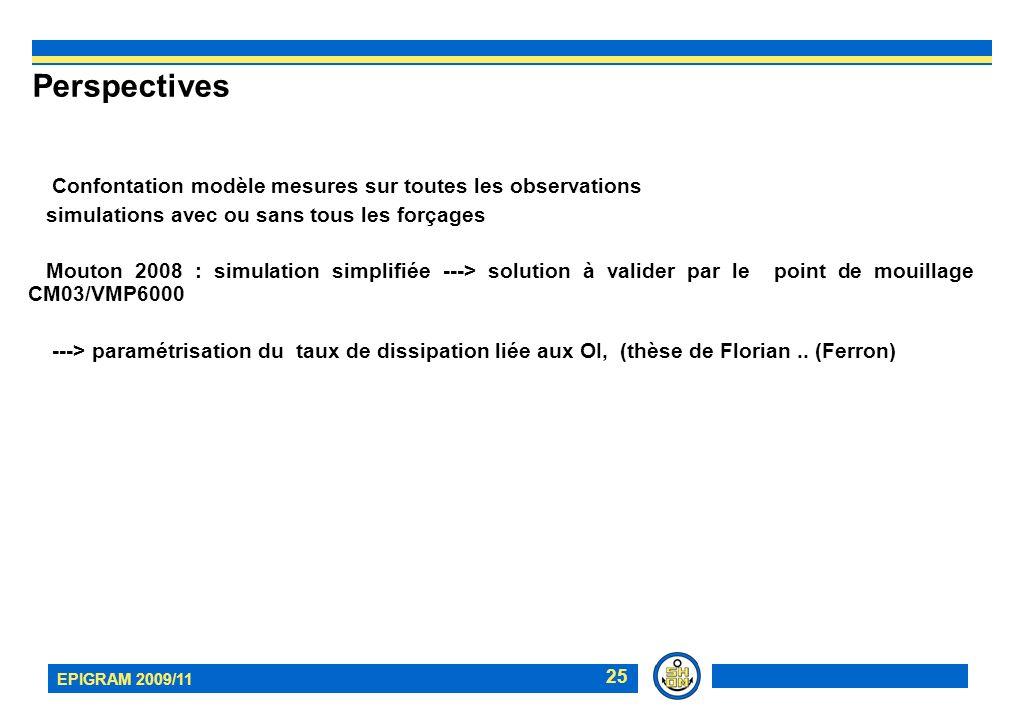 Perspectives Confontation modèle mesures sur toutes les observations