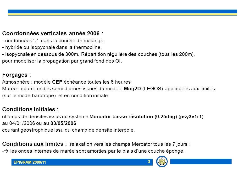 Coordonnées verticales année 2006 :