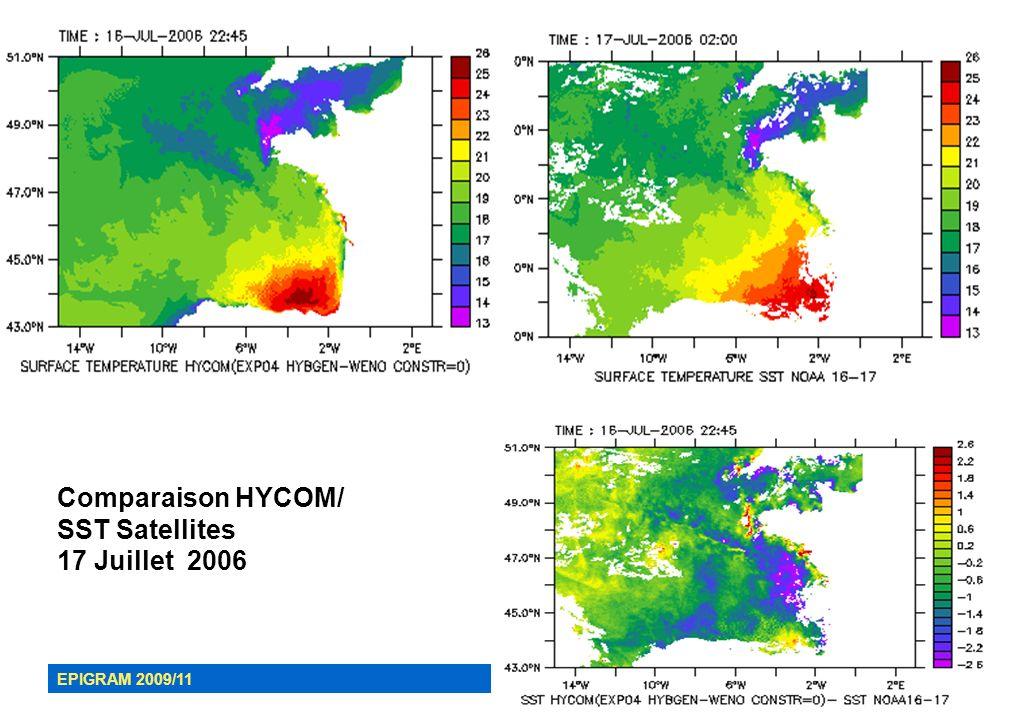 Comparaison HYCOM/ SST Satellites 17 Juillet 2006