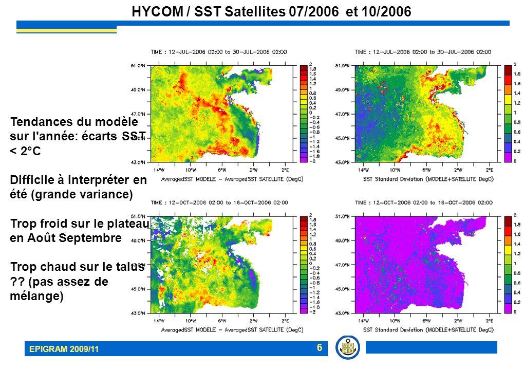 HYCOM / SST Satellites 07/2006 et 10/2006