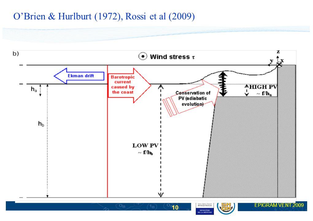 O'Brien & Hurlburt (1972), Rossi et al (2009)