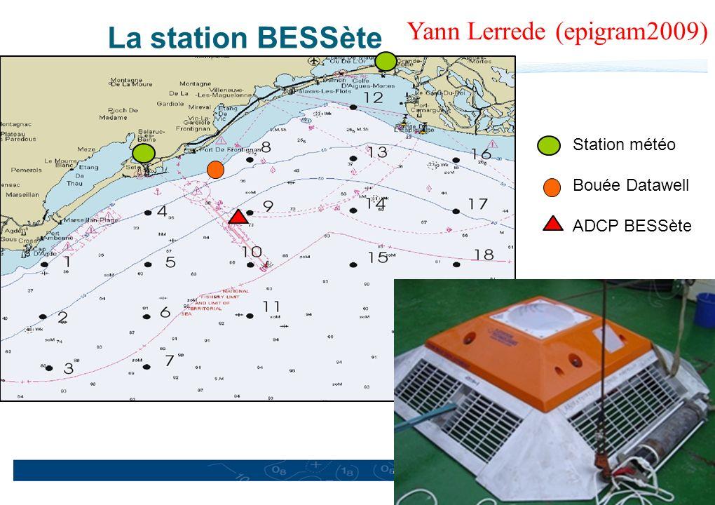 La station BESSète Yann Lerrede (epigram2009) Station météo