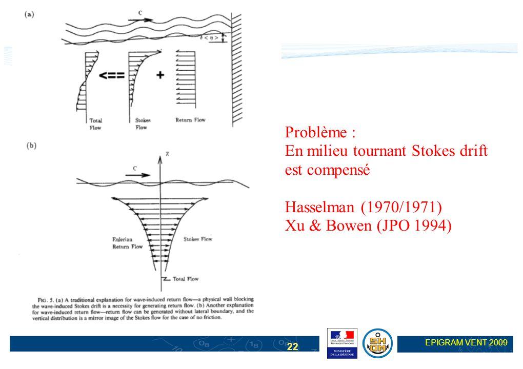 Problème : En milieu tournant Stokes drift est compensé Hasselman (1970/1971) Xu & Bowen (JPO 1994)