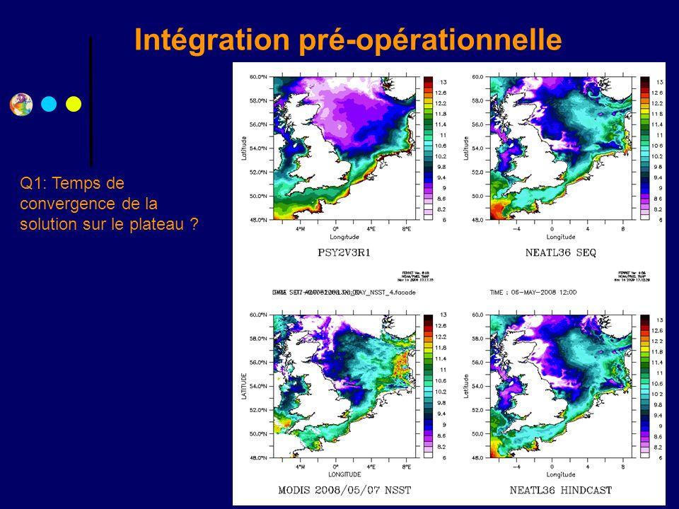 Intégration pré-opérationnelle
