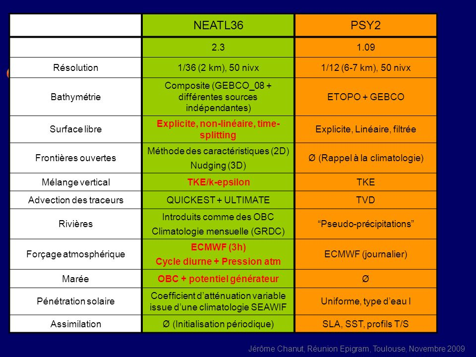 NEATL36 PSY2 2.3 1.09 Résolution 1/36 (2 km), 50 nivx