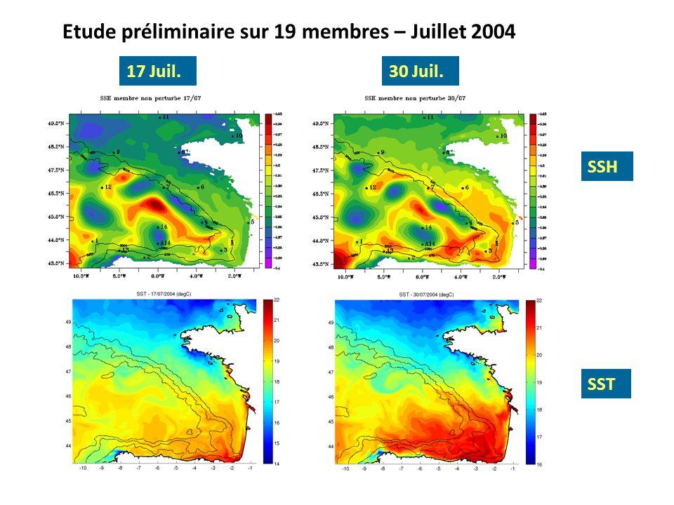 Etude préliminaire sur 19 membres – Juillet 2004