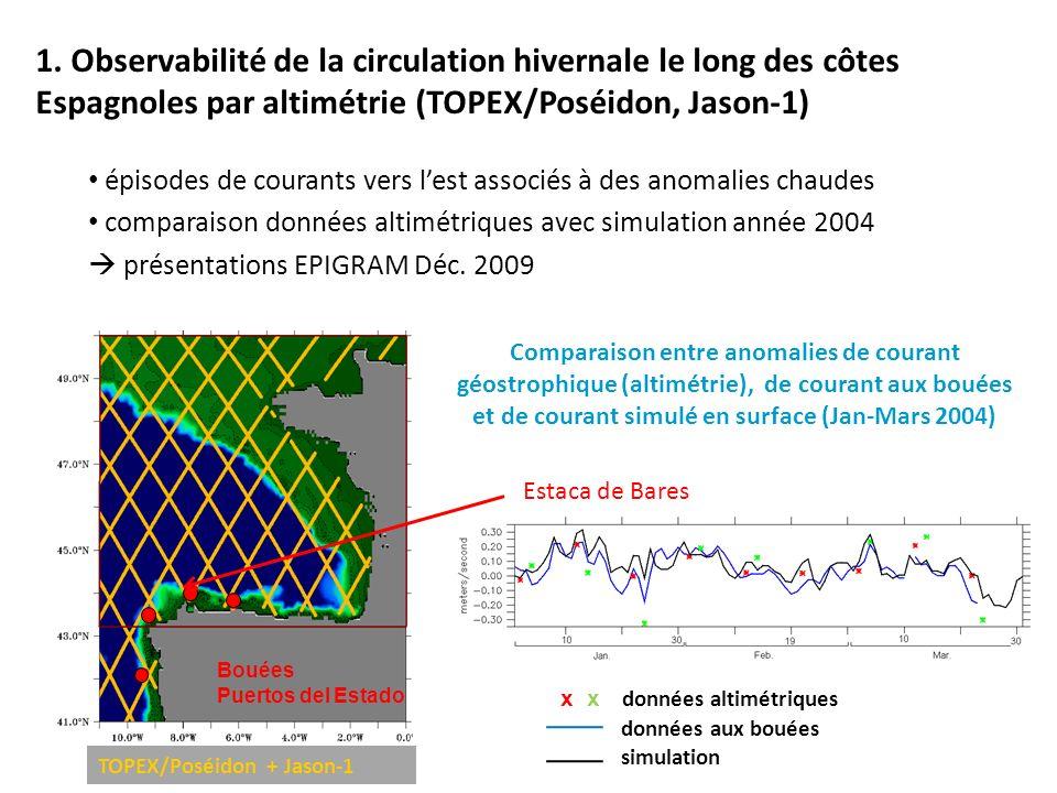 1. Observabilité de la circulation hivernale le long des côtes Espagnoles par altimétrie (TOPEX/Poséidon, Jason-1)