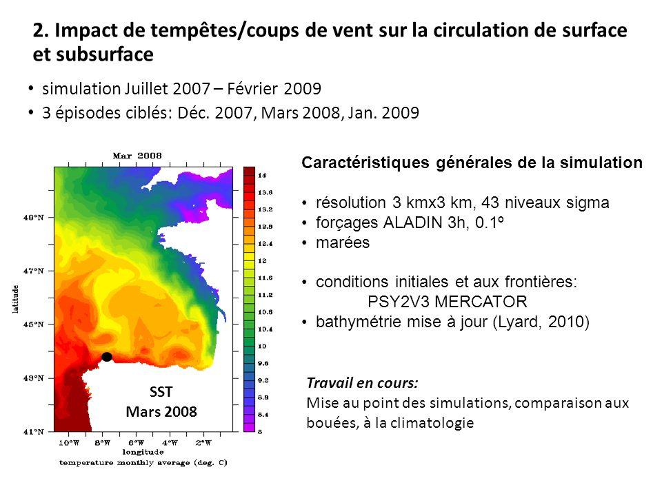 2. Impact de tempêtes/coups de vent sur la circulation de surface et subsurface