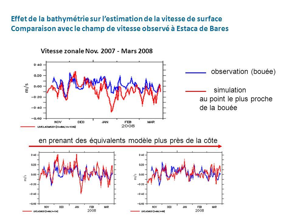 Effet de la bathymétrie sur l'estimation de la vitesse de surface Comparaison avec le champ de vitesse observé à Estaca de Bares