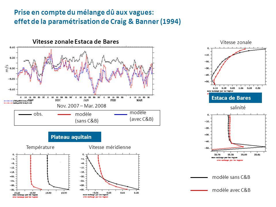 Prise en compte du mélange dû aux vagues: effet de la paramétrisation de Craig & Banner (1994)