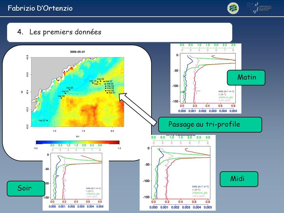 Fabrizio D'Ortenzio 4. Les premiers données Matin Passage au tri-profile Midi Soir