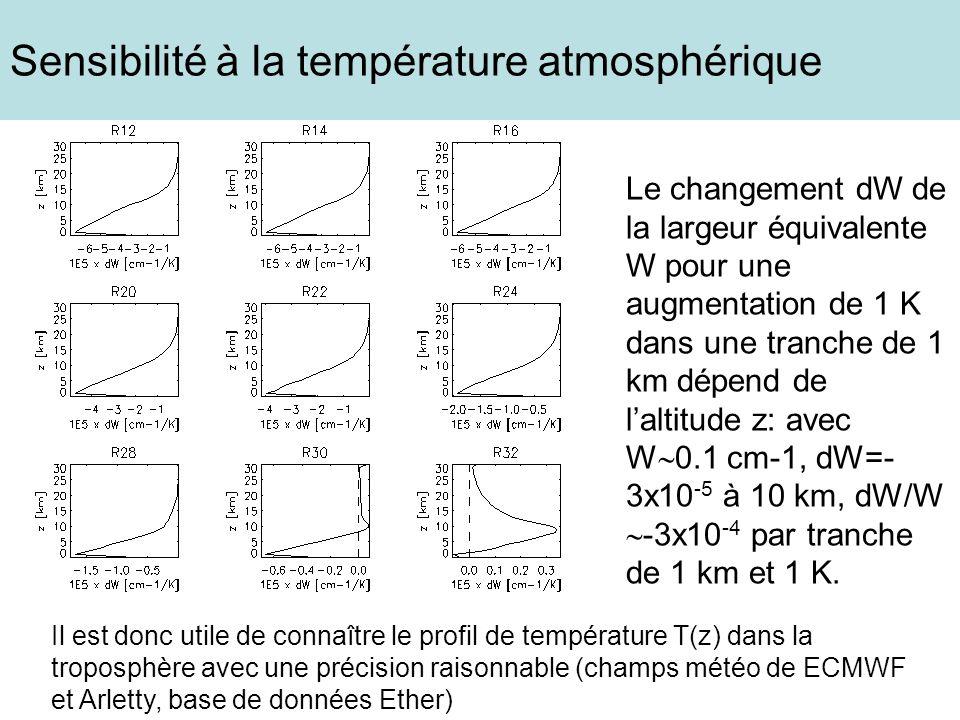 Sensibilité à la température atmosphérique