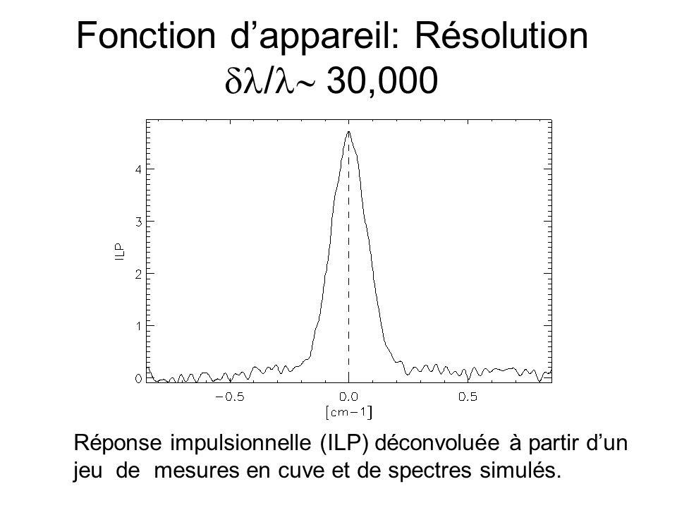 Fonction d'appareil: Résolution / 30,000