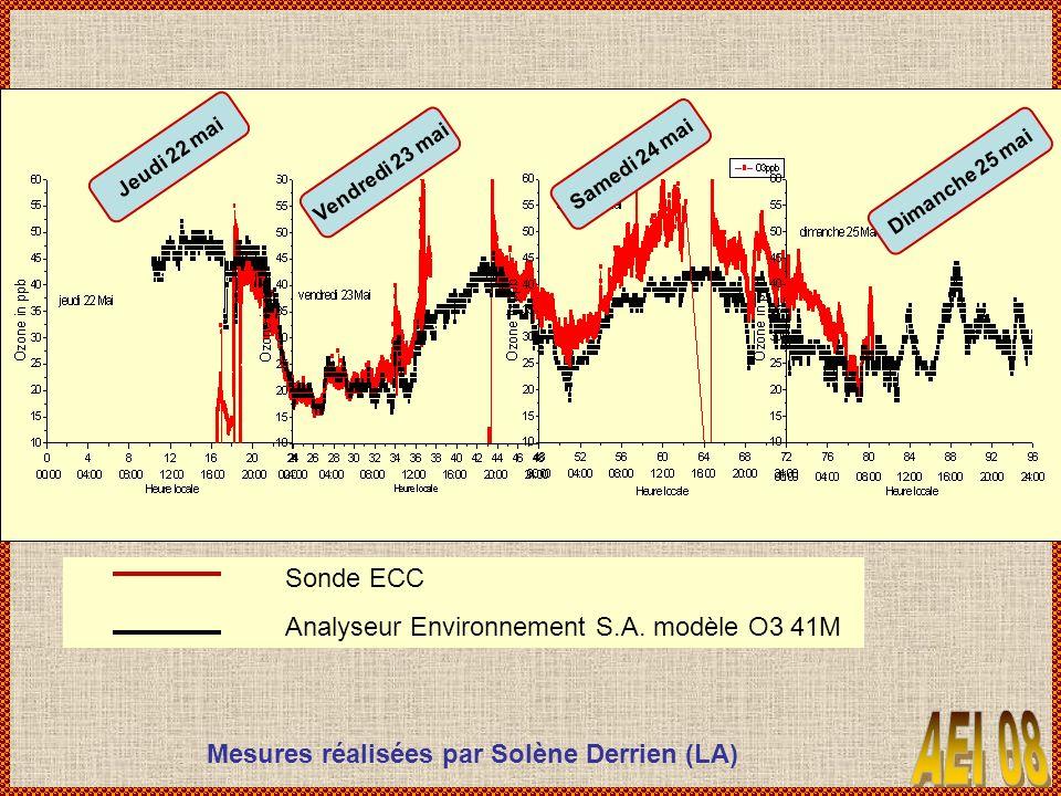 Analyseur Environnement S.A. modèle O3 41M