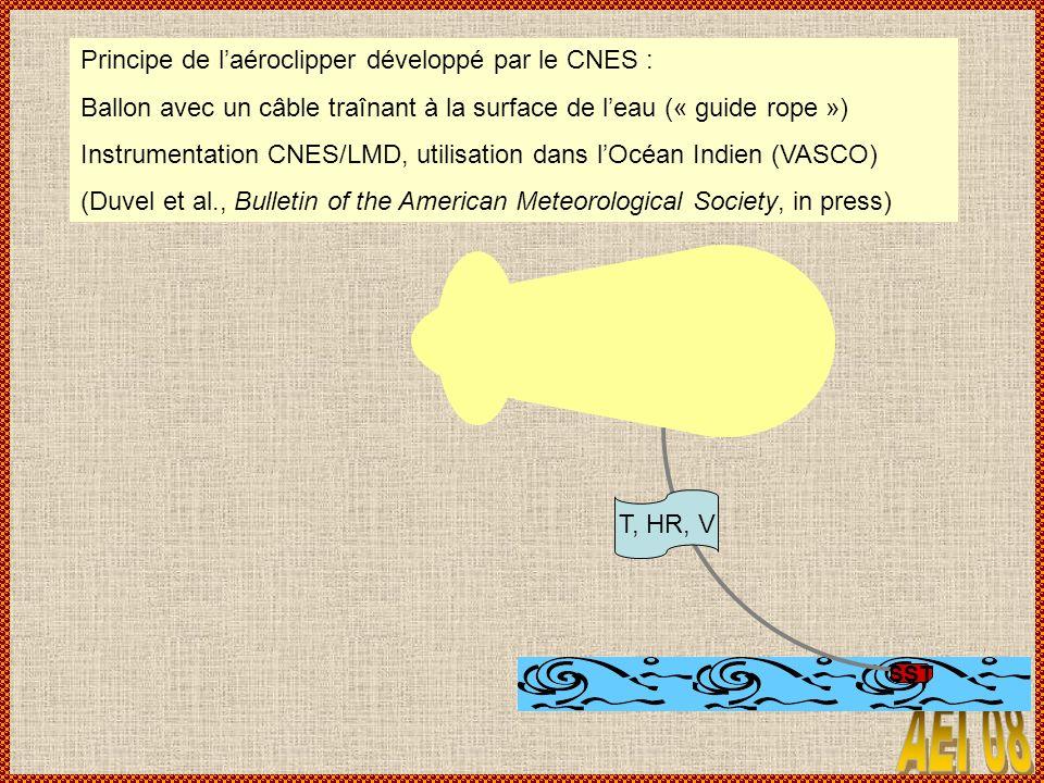 Principe de l'aéroclipper développé par le CNES :