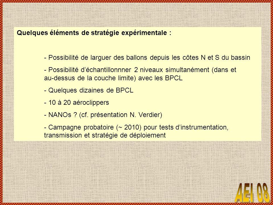 Quelques éléments de stratégie expérimentale :