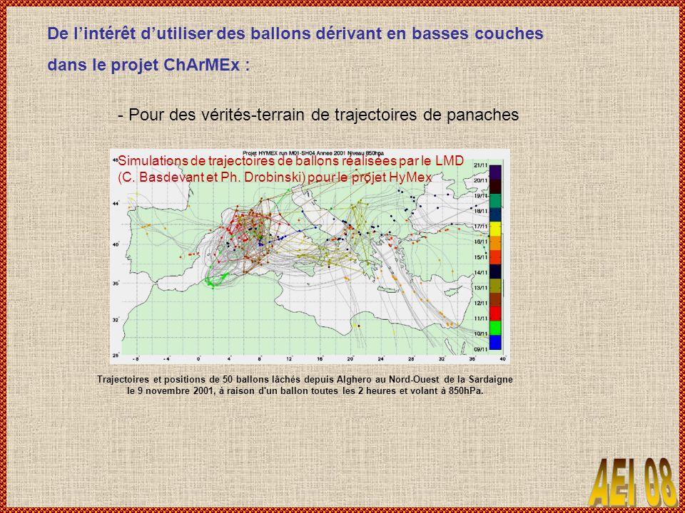 De l'intérêt d'utiliser des ballons dérivant en basses couches