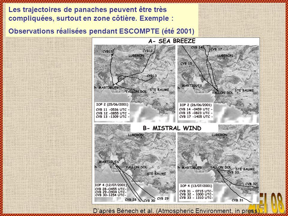 Observations réalisées pendant ESCOMPTE (été 2001)