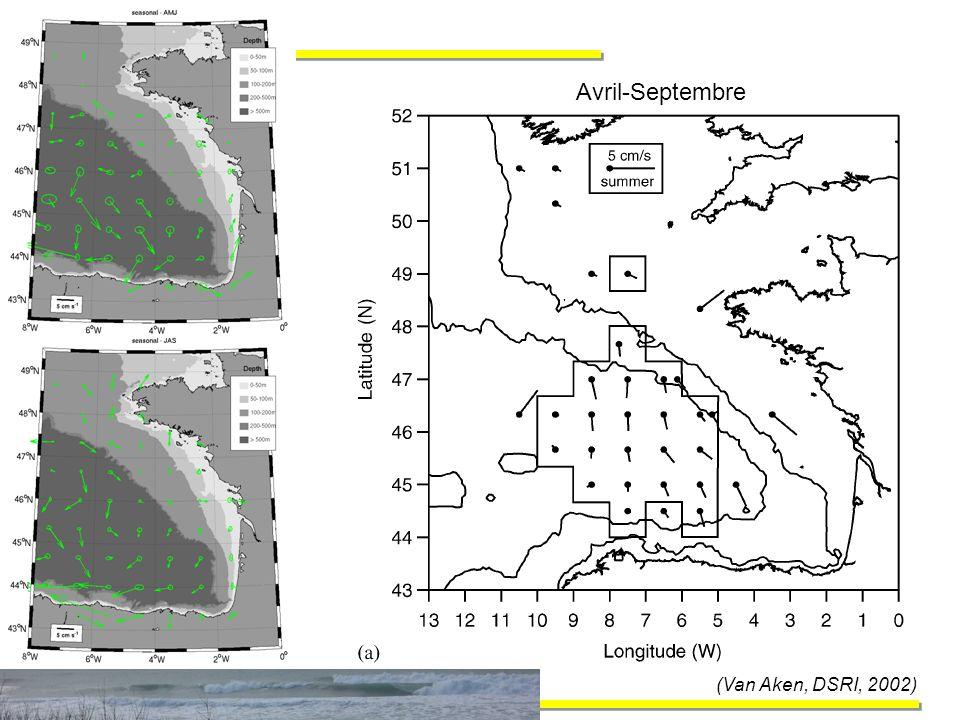Avril-Septembre 25 trajectoires … 95 à 98 (Van Aken, DSRI, 2002)