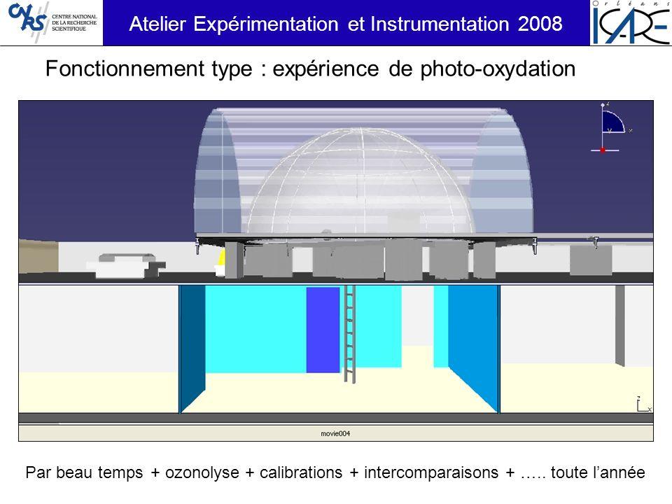 Fonctionnement type : expérience de photo-oxydation