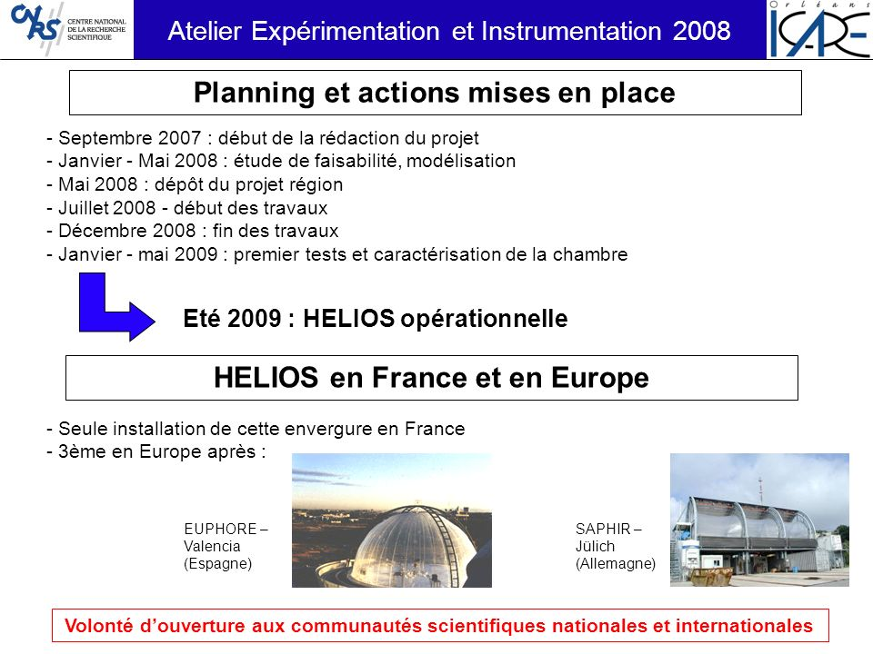 Planning et actions mises en place HELIOS en France et en Europe