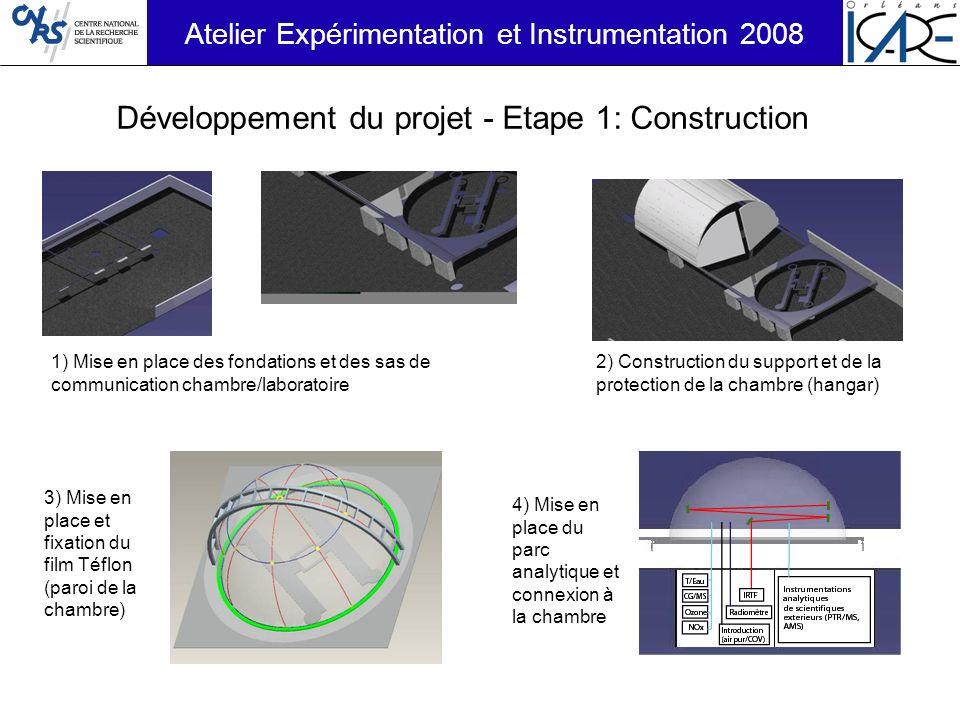 Développement du projet - Etape 1: Construction