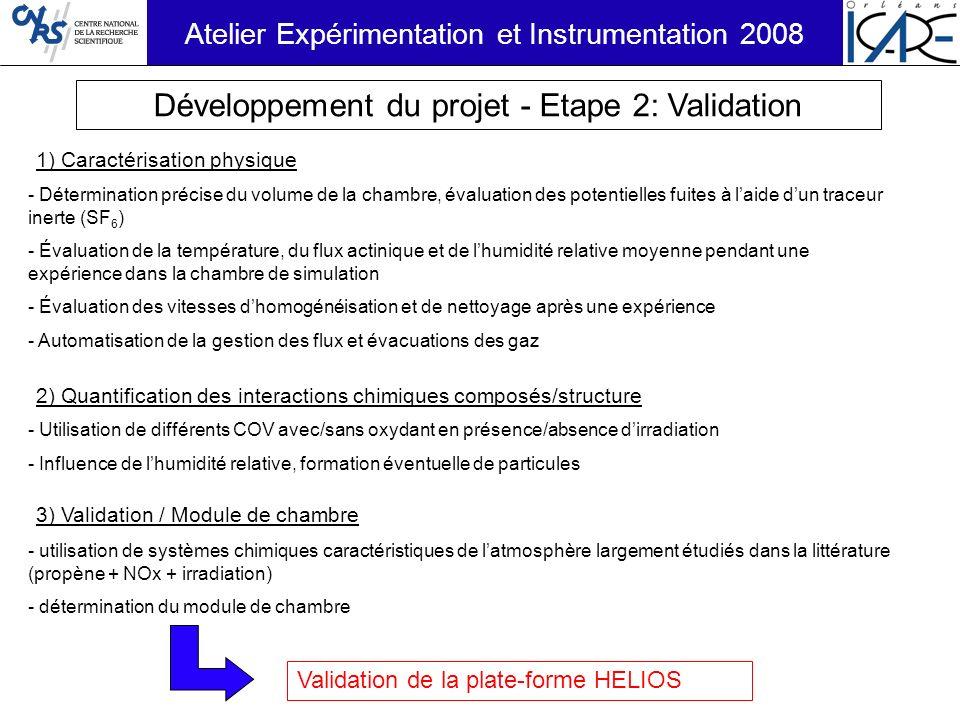 Développement du projet - Etape 2: Validation