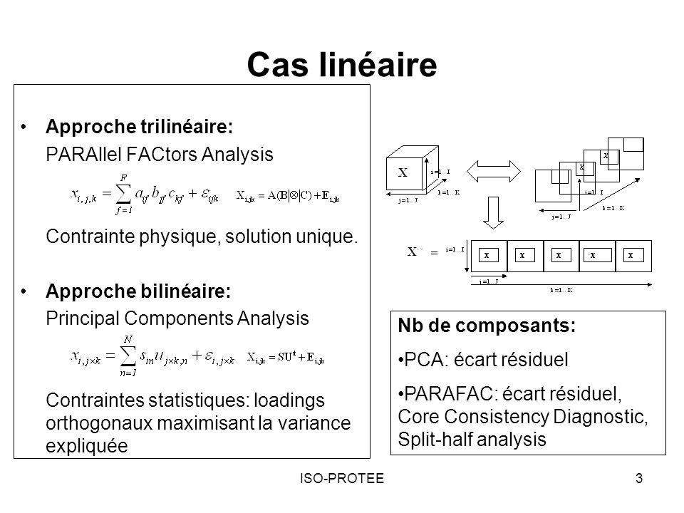 Cas linéaire Approche trilinéaire: PARAllel FACtors Analysis