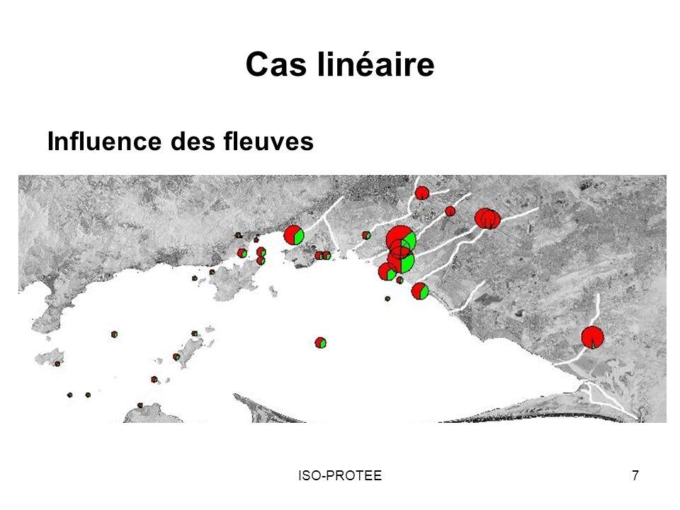 Cas linéaire Influence des fleuves ISO-PROTEE