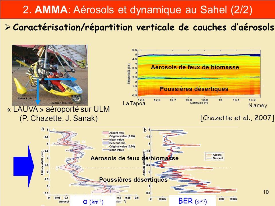 2. AMMA: Aérosols et dynamique au Sahel (2/2)