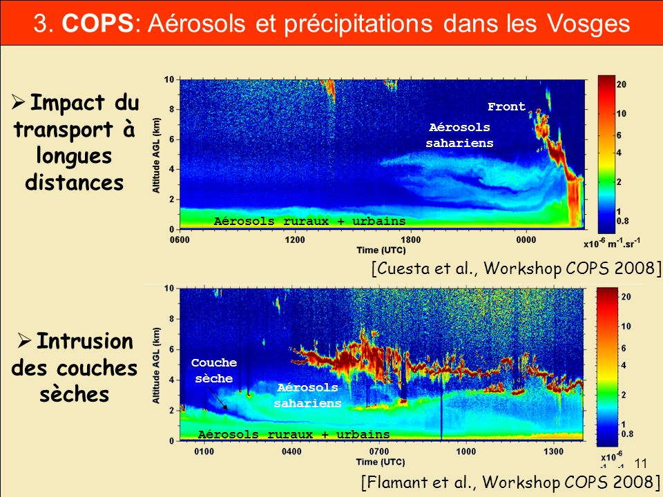3. COPS: Aérosols et précipitations dans les Vosges