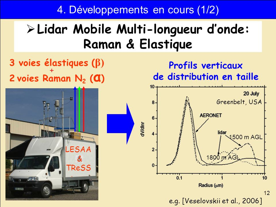 Lidar Mobile Multi-longueur d'onde: Raman & Elastique