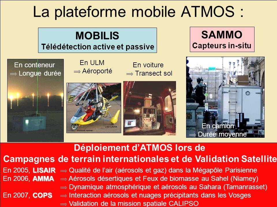 La plateforme mobile ATMOS :