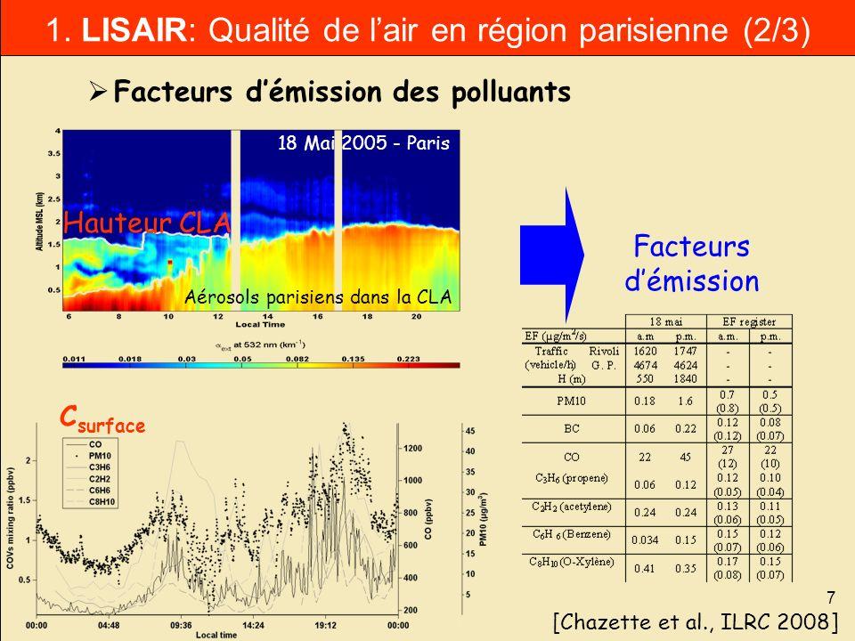 1. LISAIR: Qualité de l'air en région parisienne (2/3)