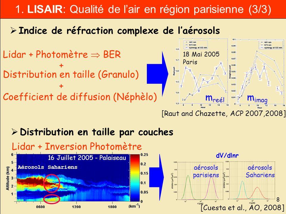 1. LISAIR: Qualité de l'air en région parisienne (3/3)