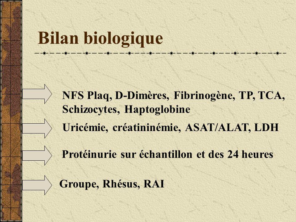 Bilan biologique NFS Plaq, D-Dimères, Fibrinogène, TP, TCA, Schizocytes, Haptoglobine. Uricémie, créatininémie, ASAT/ALAT, LDH.