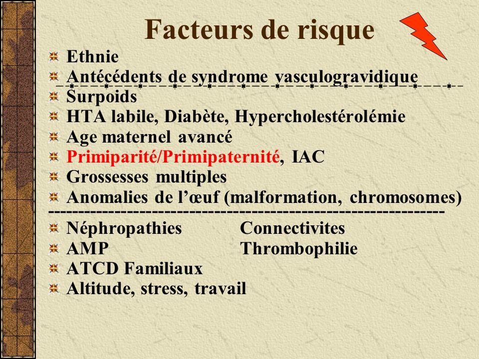 Facteurs de risque Ethnie Antécédents de syndrome vasculogravidique